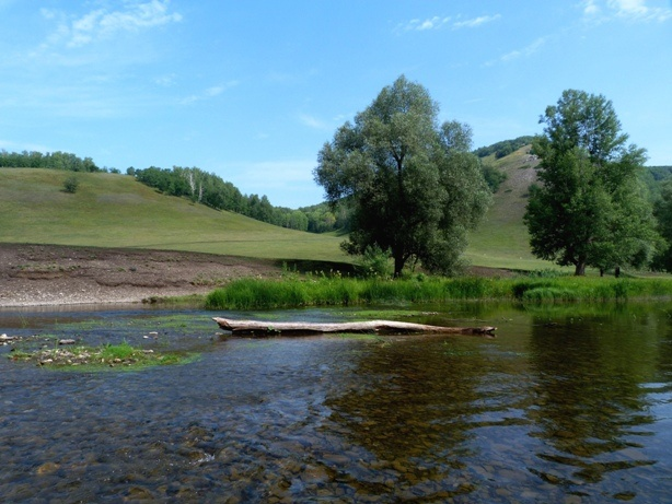 Река Малый Ик