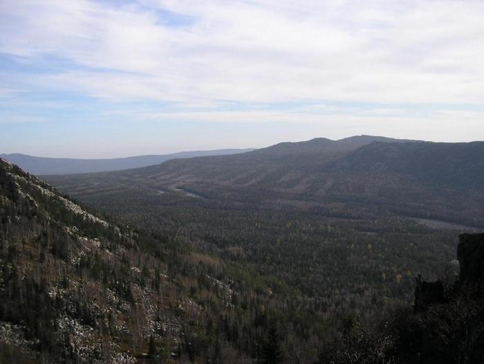 Долина между Средним и Малым Таганаем